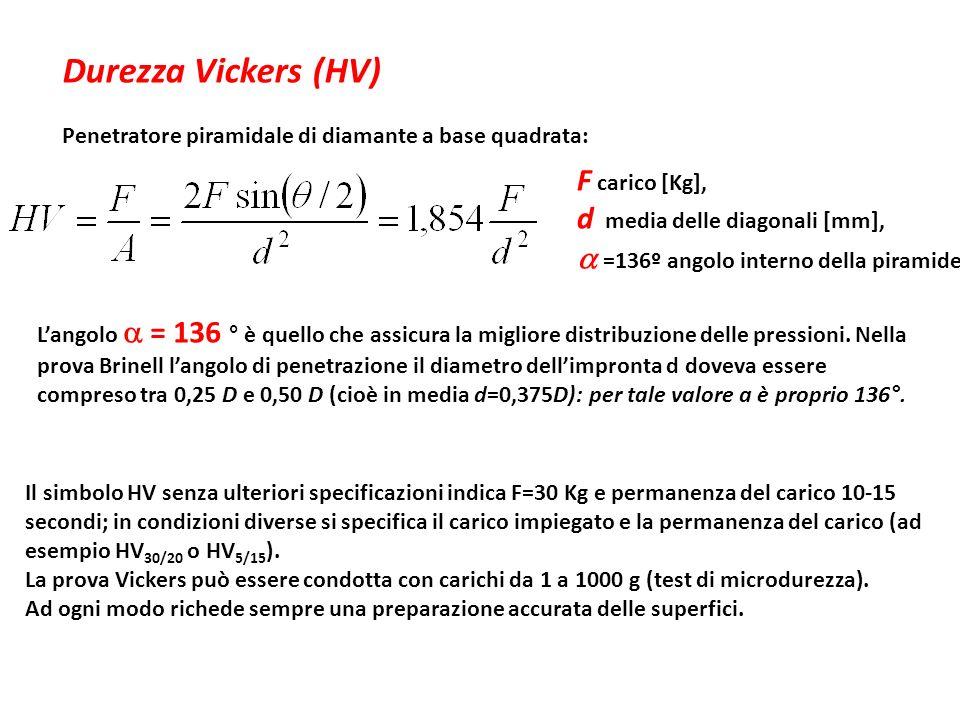 Durezza Vickers (HV) F carico [Kg], d media delle diagonali [mm],